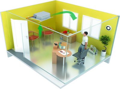 Indoor Air Quality: CIAT Tracking Fine Particles and Chemical Pollutants in Tertiary Buildings